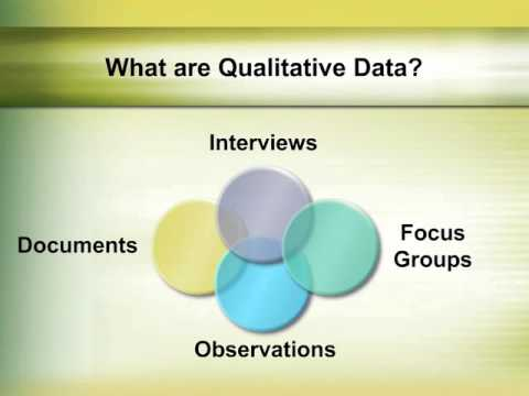 Qualitative Research (Education)