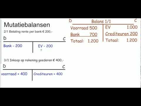 Hoofdstuk 1 boekhoudmodule deel 4: journaalposten, inkoopboek, verkoopboek, kas en bankboek