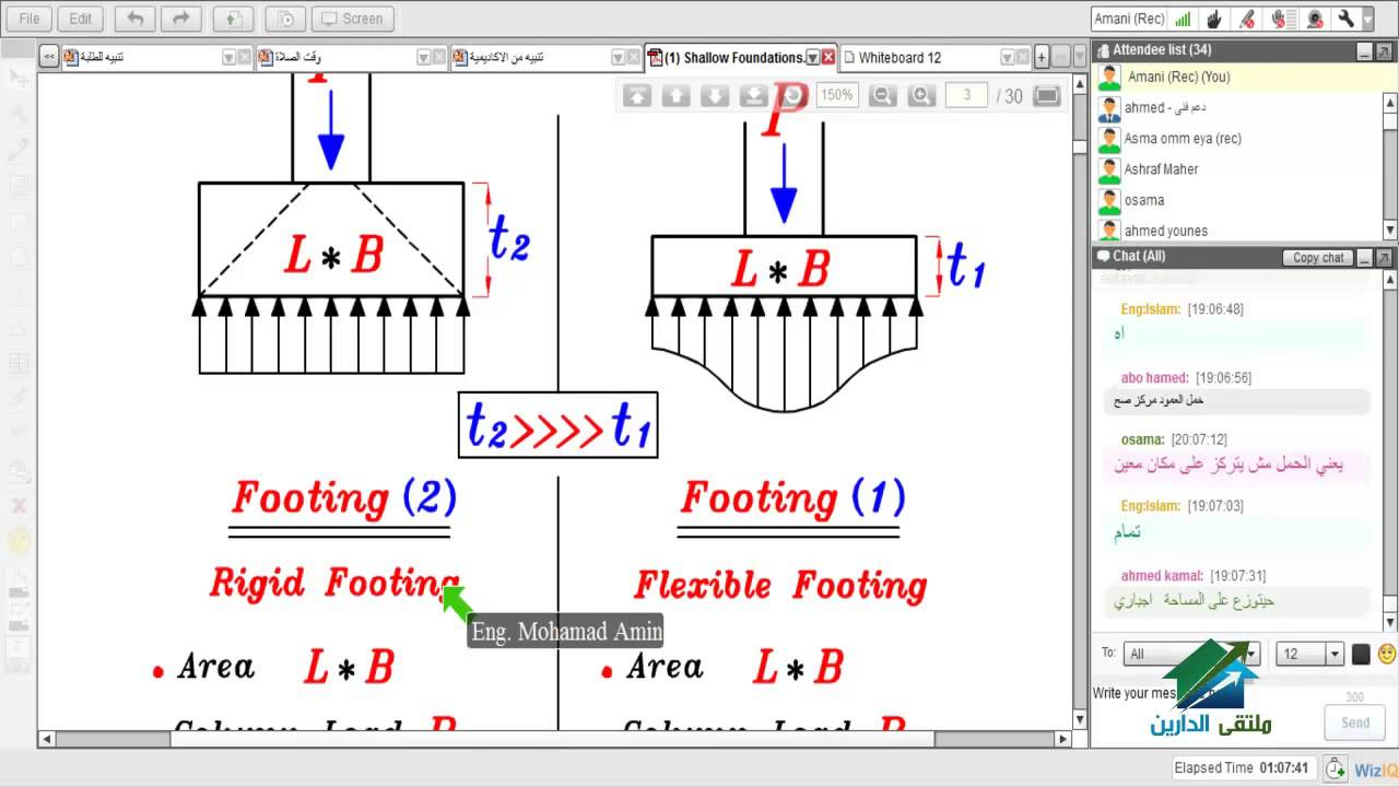 Design of Shallow Foundation|Aldarayn Academy | lecture 1
