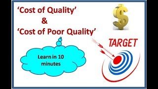 What is 'Cost of Quality' and 'Cost of Poor Quality' ? Hindi