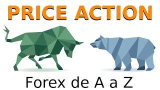 Price Action: O que é? Como e por que operar? - Glossário do Forex