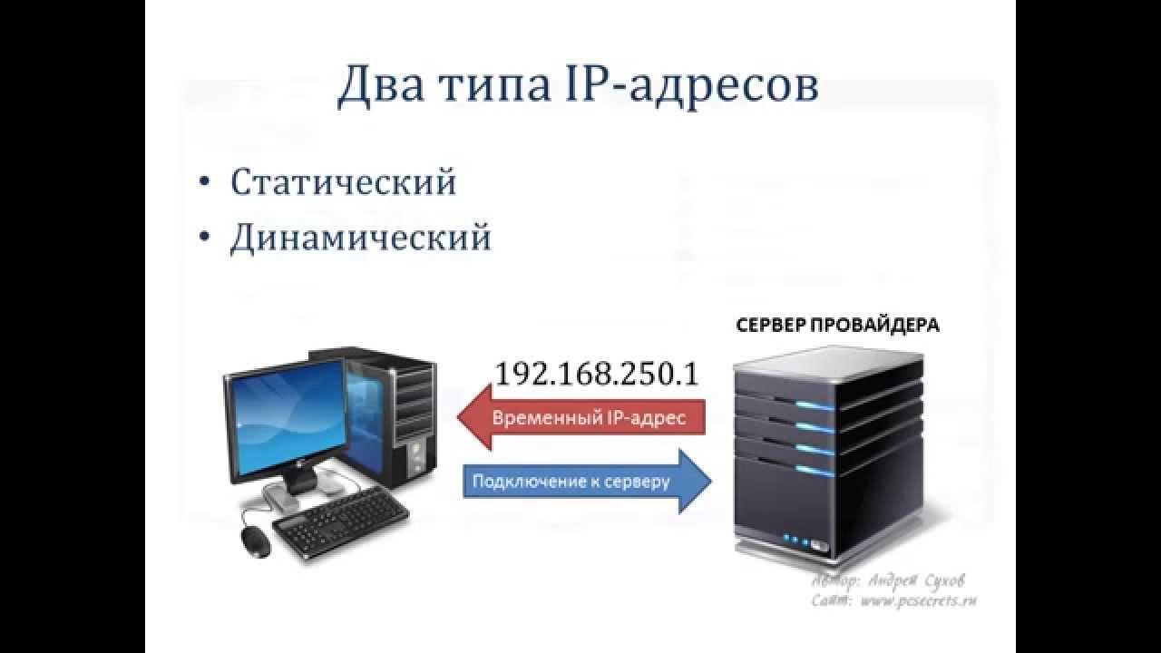 Что такое IP адрес компьютера - YouTube