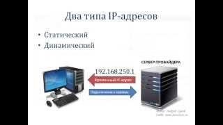 видео Що таке IP-адреса?