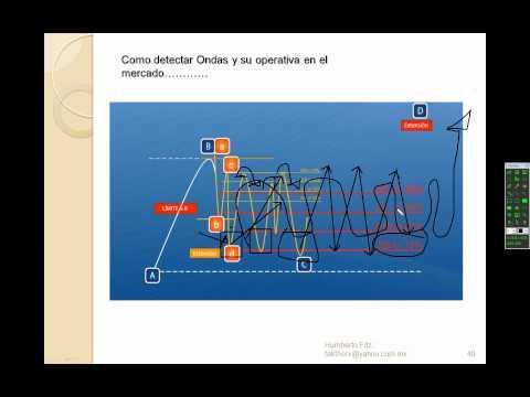 VIDEO EDUCATIVO DEL SISTEMA DE ONDAS ABCD - 23 de 38 - http://es.groups.yahoo.com/group/TRADERFOREX