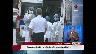 الوضع الوبائي في تونس : 194 وفاة جراء فيروس كورونا و أكثر من 8 آلاف إصابة جديدة