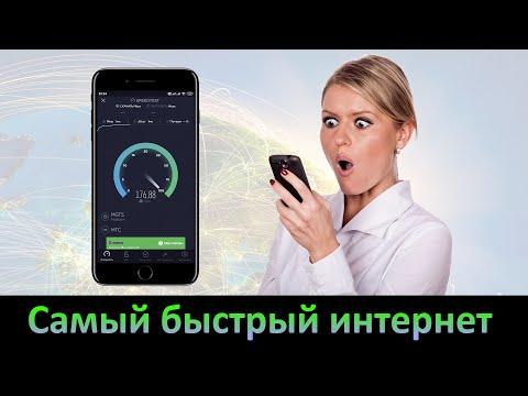 У какого оператора самый быстрый мобильный интернет? МТС / Билайн / Мегафон / Теле2. Год - 2020