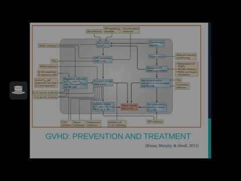 Diseases of Immunity: GVHD