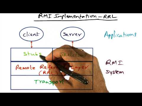 RMI Implementation (RRL) - Georgia Tech - Advanced Operating Systems