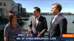 There Are Currently 3,202 Zynga Employees