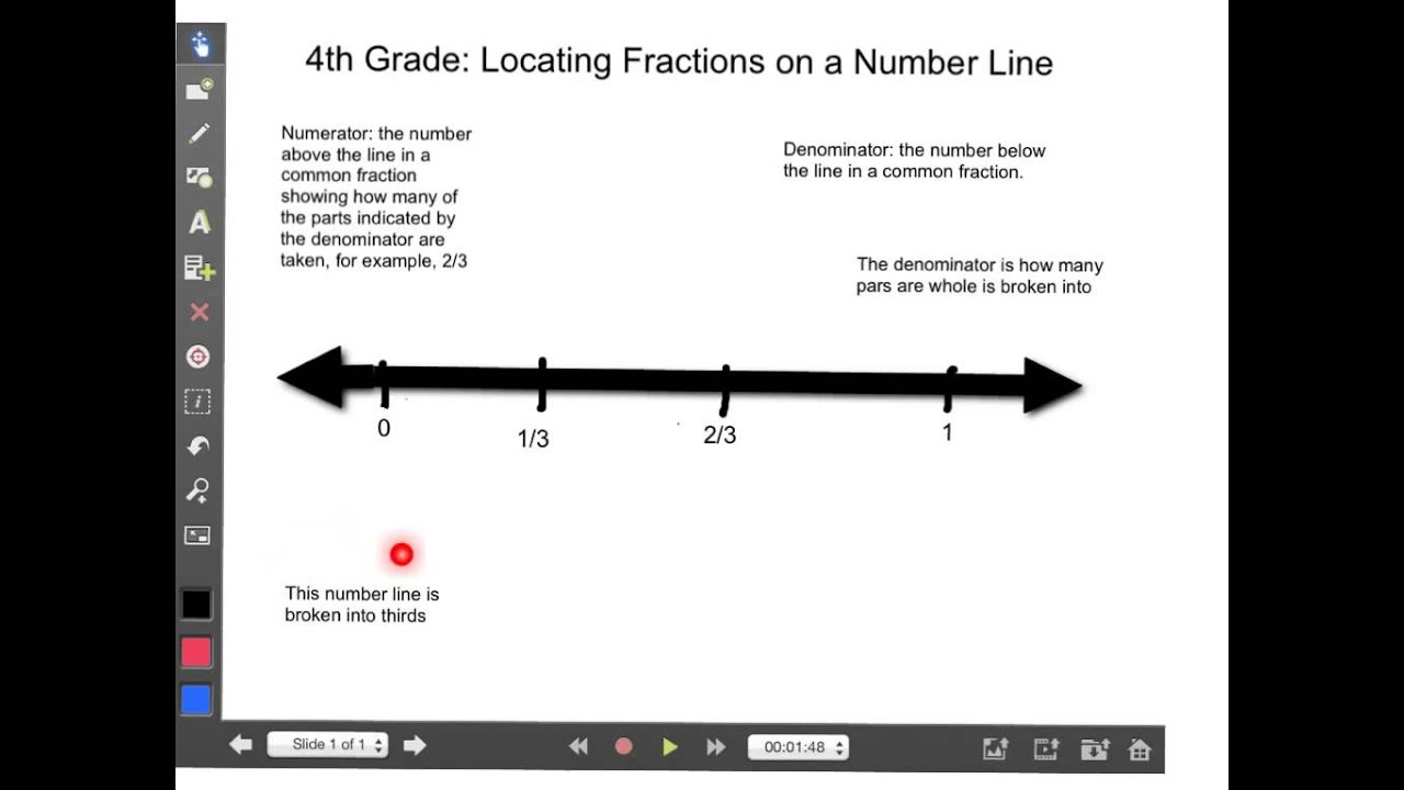 4th Grade: Locating Fractions on a Number Line - YouTube