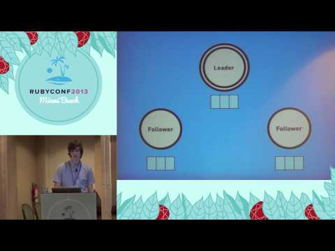 Ruby Conf 2013 - Raft: Consensus for Rubyists by Patrick Van Stee