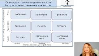 Школа Медицинского Бизнеса. Анонс урока 5 «Операционная деятельность медицинской клиники: цели,….