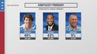 Ap Calls Kentucky Democratic U.s. Senate Race For Amy Mcgrath