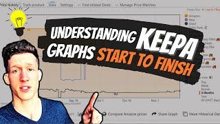 Understanding keepa graphs start to finish