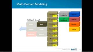 3D Multibody Modeling in a Multidomain Simulation Tool
