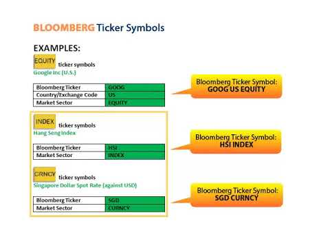How To Read Bloomberg Ticker Symbols Youtube