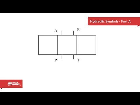 Hydraulic Symbols Part A Motioninstituteonline Youtube