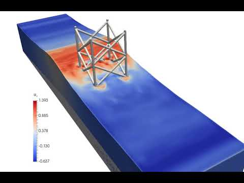 Offshore Wind Substructure Hydrodynamics