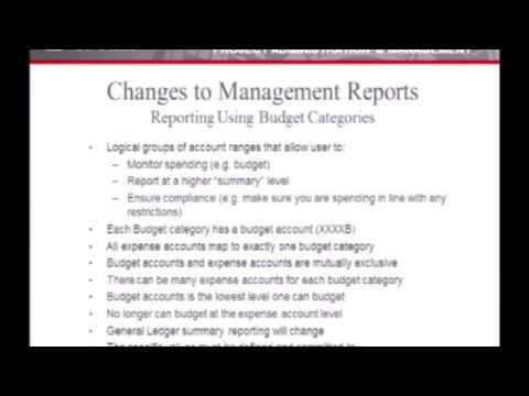 PAM - Organizational Chart