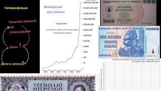 Гиперинфляция