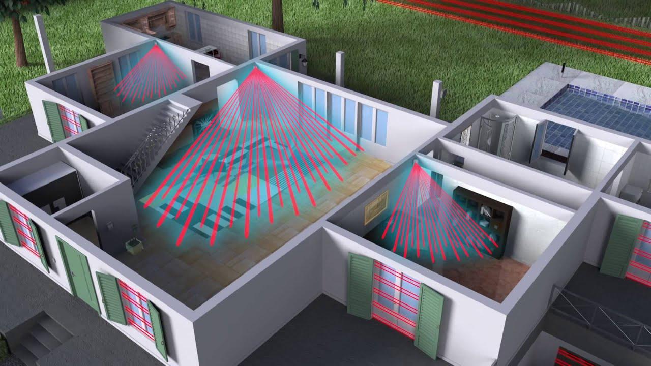 Funzionamento antifurto casa - Antifurto fatto in casa ...