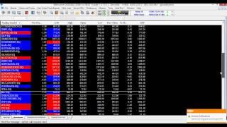 Nifty Trading strategies in hindi  04 01 2017
