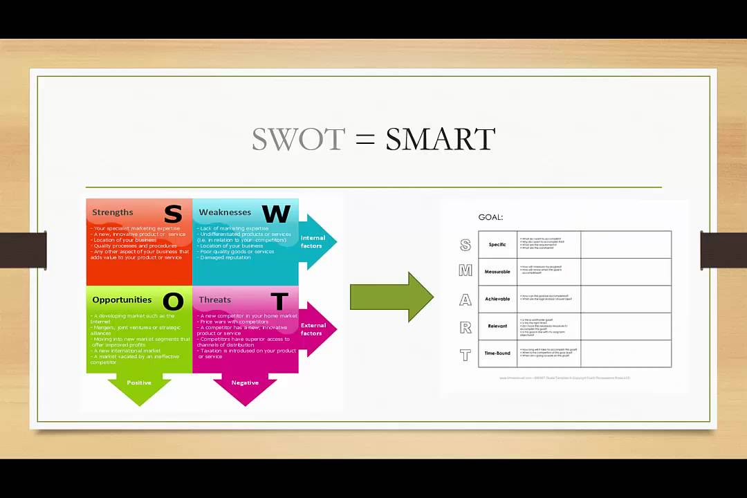 swot for zimbra Swot vmware cloud infra swot: vmware, cloud as well as in areas where vmware may have expanded (zimbravmware ultimately revoked the licensing change.