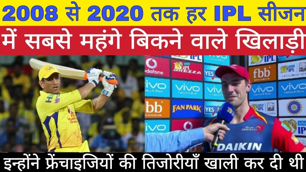 IPL के हर सीजन में सबसे महंगे बिकने वाले खिलाड़ी। Most expensive selling players in every IPL season