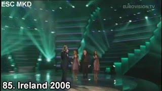 Top 100 Eurovision Songs (2005-2015) thumbnail