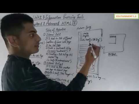 Class 10 Fit Chapter 6 Advanced HTML