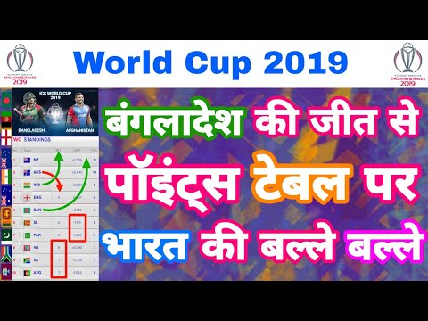 Cricinfo ipl 2019 points