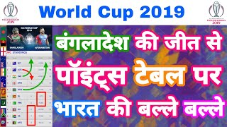 World Cup 2019 - Points Table Prediction After Bangladesh Beat Afganistan | MY Cricket Production