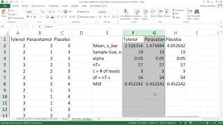 Four Steps Method of Hypothesis Testing Single Factor or One Way ANOVA Post Hoc Analysis