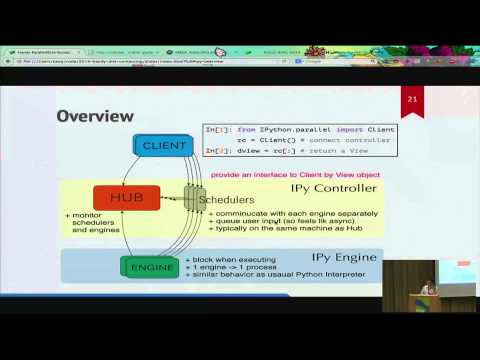 Handy Parallel (Distributed) Computing in Python (PyCon APAC 2014)