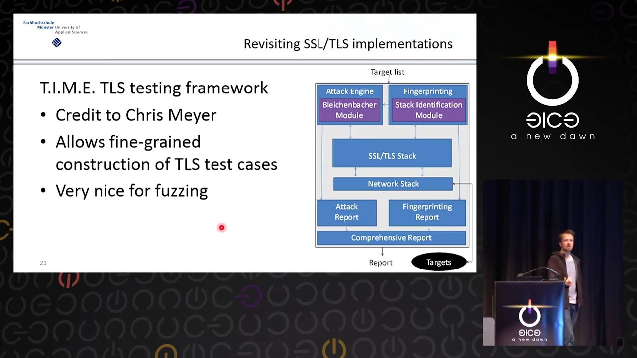 Sebastian Schinzel: Revisiting SSL/TLS Implementations