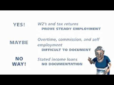 Home Loans St. Louis, Refinancing a home, Debt Consolidation, Mortgage Loan