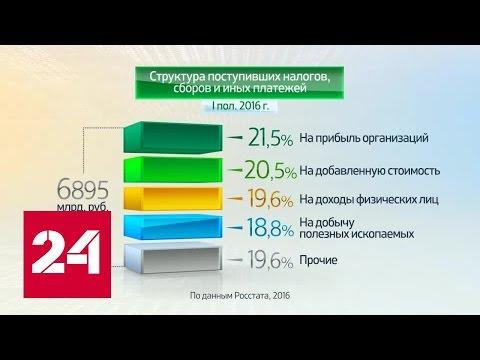 Россия в цифрах. Поступление налогов в бюджет РФ