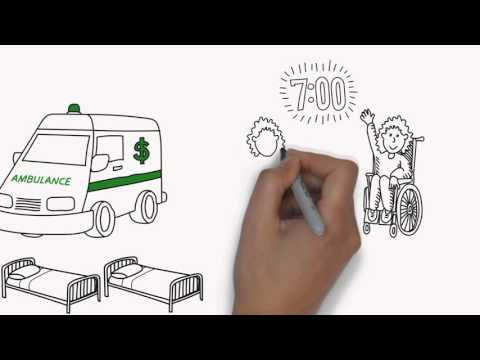 Predicting Patient Discharges