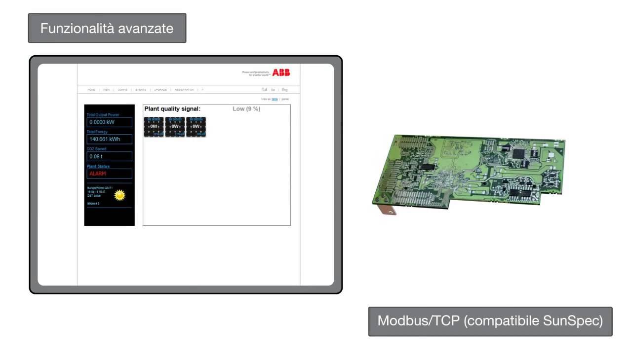 Monitoraggio E Comunicazione Per Inverter Fotovoltaici Abb
