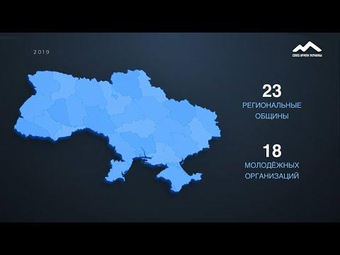 Итоги Союза армян Украины за 2019 год