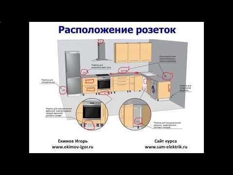 Прокладка электричества в кухне   расположение розеток и выключателей11