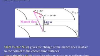 """George Ellis, """"The Evolving Block Universe: A More Realistic View of Spacetime Geometry"""""""