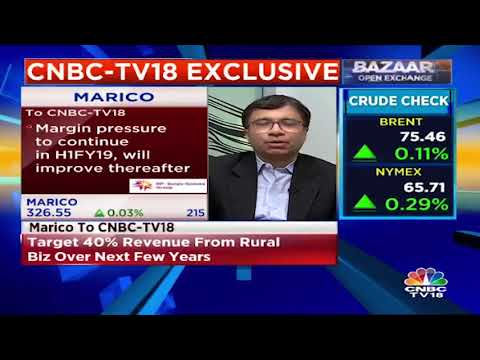Marico: Target 40% Revenue from Rural Business Over Next Few Years | CNBC TV18
