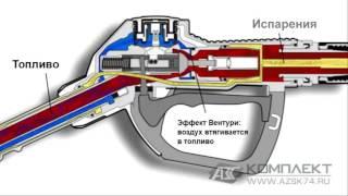 Принцип работы заправочного пистолета(Приобрести топливораздаточные пистолеты производства ZVA, OPW вы можете в компании АЗС Комплект. Обращайтесь!..., 2016-08-01T09:49:55.000Z)