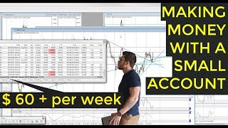How we are making money with a SMALL trading account | YOU CAN TOO