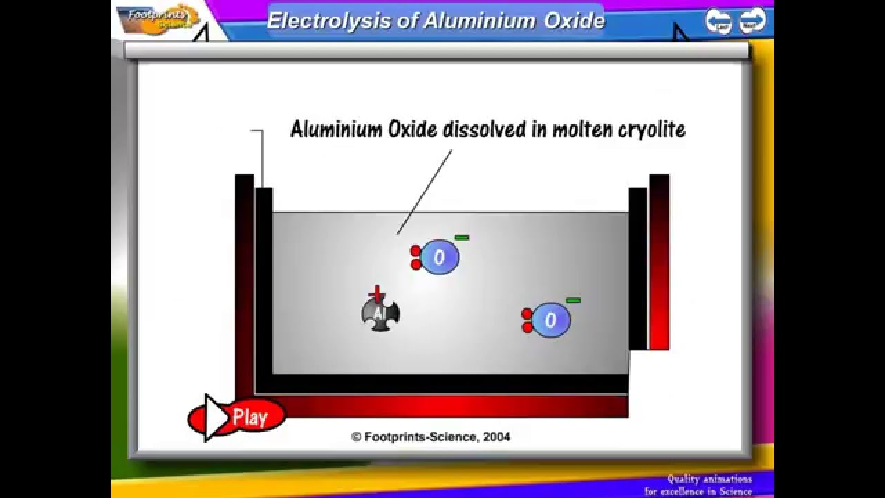 Aluminum boat, electrolysis/corrosion