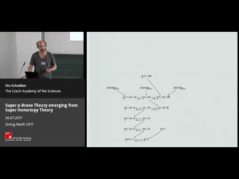 Urs Schreiber - Super p-Brane Theory emerging from Super Homotopy Theory