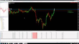 Forex account grows 5000 to $212,000,000,00 in 55 minutes !
