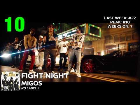 Top 25 - US iTunes Hip-Hop/Rap Charts | July 14, 2014