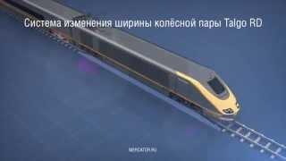 Колеи железных дорог
